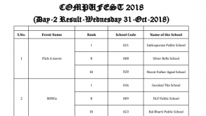 Compufest Day 2 Result