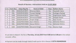 Result of Nursery Interactions Held on 15.07.2019