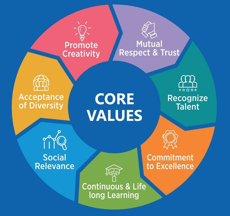 HR School Posters - Core Value - JIM