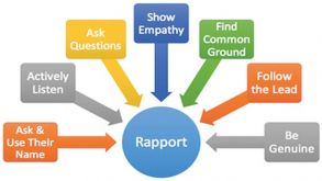 Building Rapport with Students