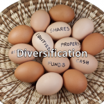Diversification-Graphic